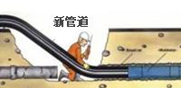 领先的非开挖管道施工技术