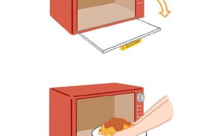 为什么微波炉门从右往左开,冰箱门从左往右开?